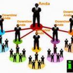 Bisnis MLM-Cara Mencari Uang Diinternet Paling Mudah
