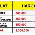 Peluang Usaha Buka Loket Multi Finance